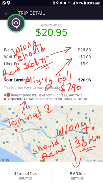 Drivers in Australia say Uber's new programs push down wages. Upfront pricing, where Uber tells customers fare in advance based on estimate, shortchanges drivers. Above, drivers' organization posts on internet example of how this works.