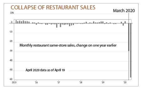 Restaurant_sales_8418